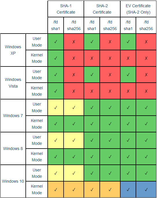 1.6.2.SHA-OS-Compatibility.png