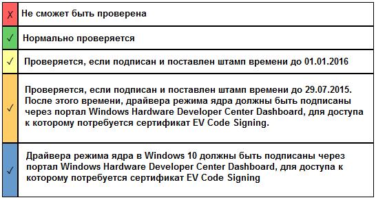 1.6.3.SHA-OS-Compatibility-2_ru.png