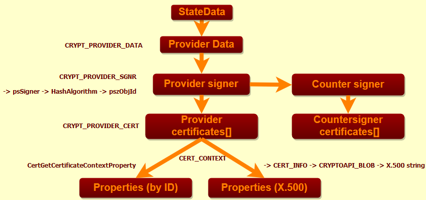 2.4.0.Cert_properties.png