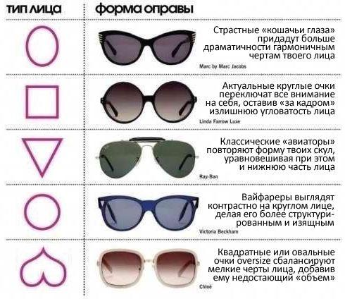 очки-тип-лица.jpg