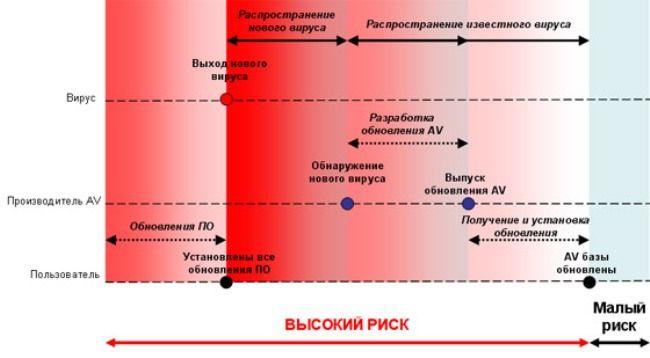 virus_circulation.jpg