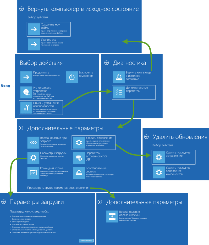 windows10-re-map-1903.png